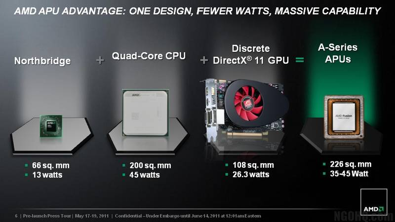 AMD: Llano APUs now official - NotebookCheck.net News