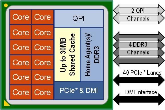 Intel Xeon  Desktop  E5-2697 V2 Notebook Processor