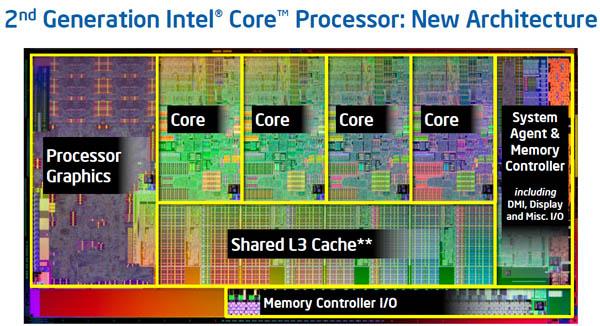 intel core i7 desktop 2600k processor tech. Black Bedroom Furniture Sets. Home Design Ideas