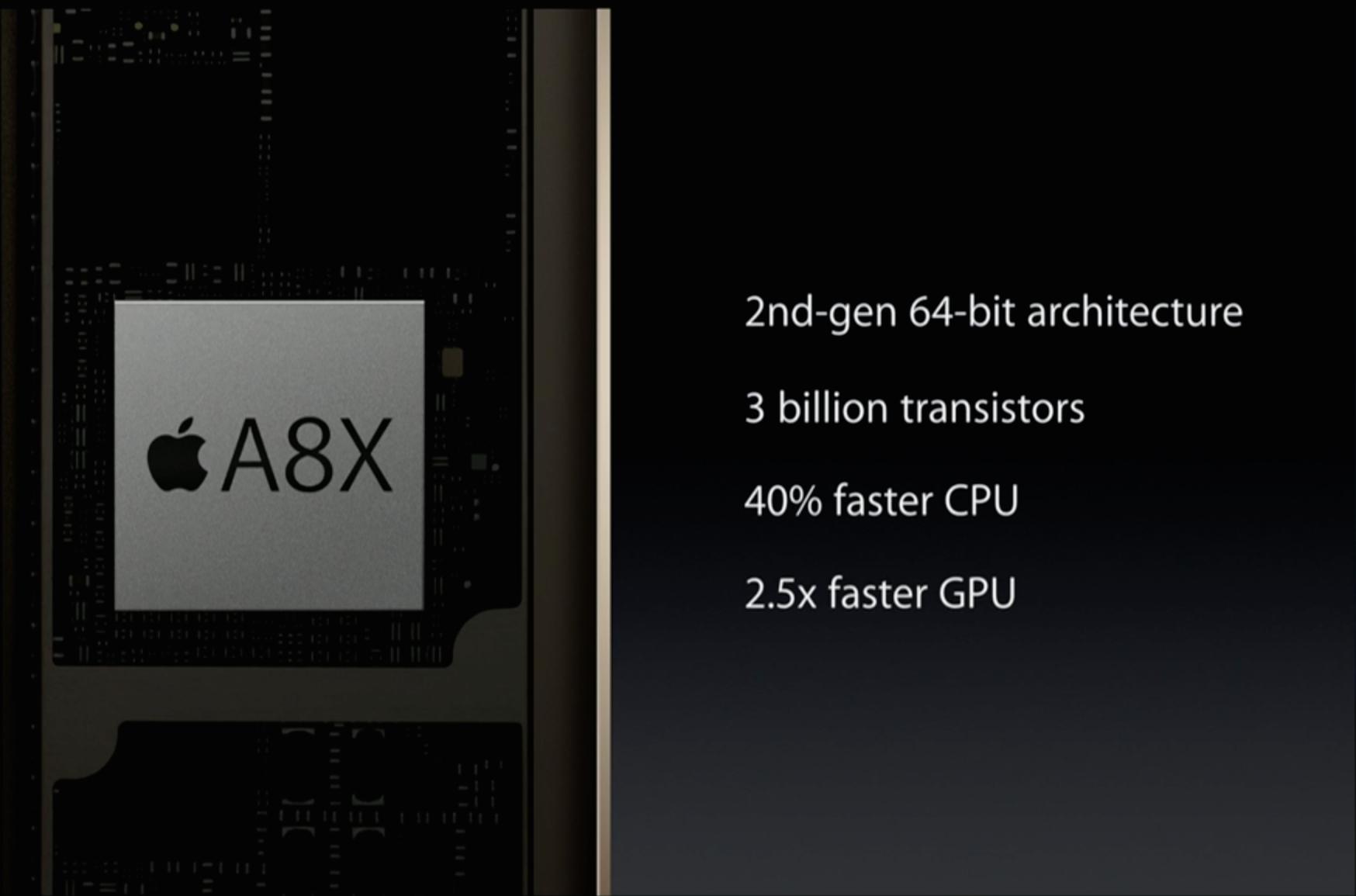 Apple A8 vs Apple A8X