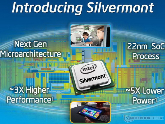 Intel Celeron N Notebook Processor