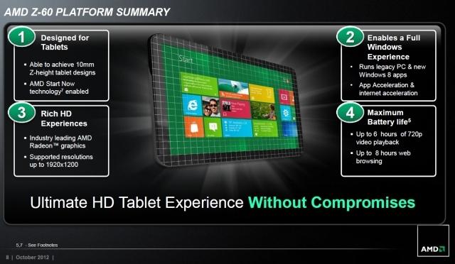 AMD Z160 WINDOWS DRIVER