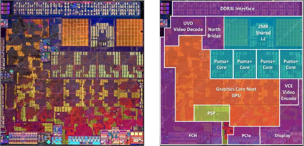 AMD A-Series A6-6310 Notebook Processor - NotebookCheck net Tech
