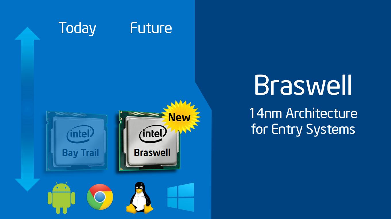 Intel Pentium N3710 Laptop Processor - Benchmarks and Specs