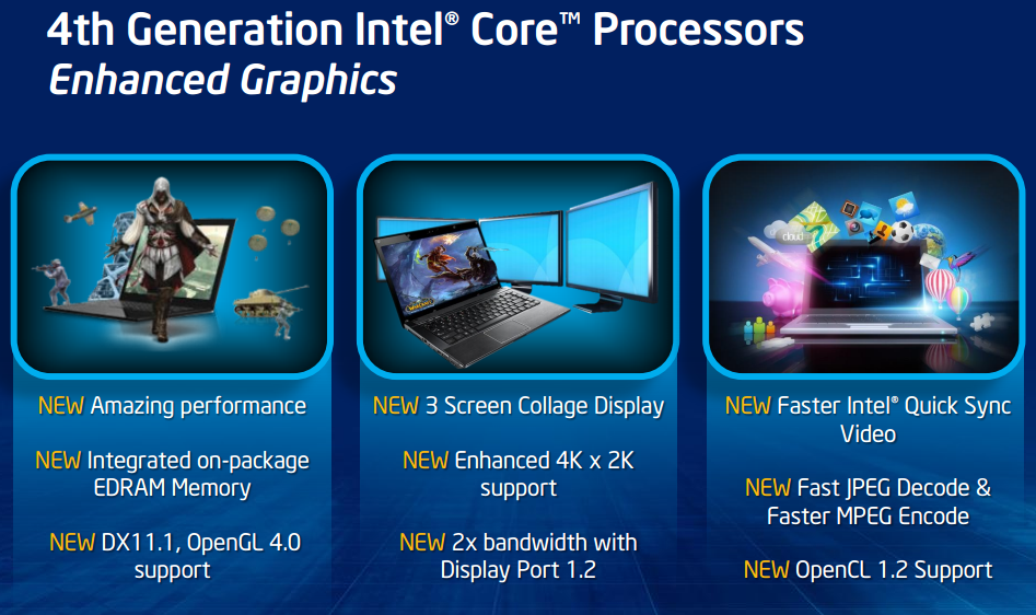 Intel HD Graphics (Haswell) - NotebookCheck.net Tech