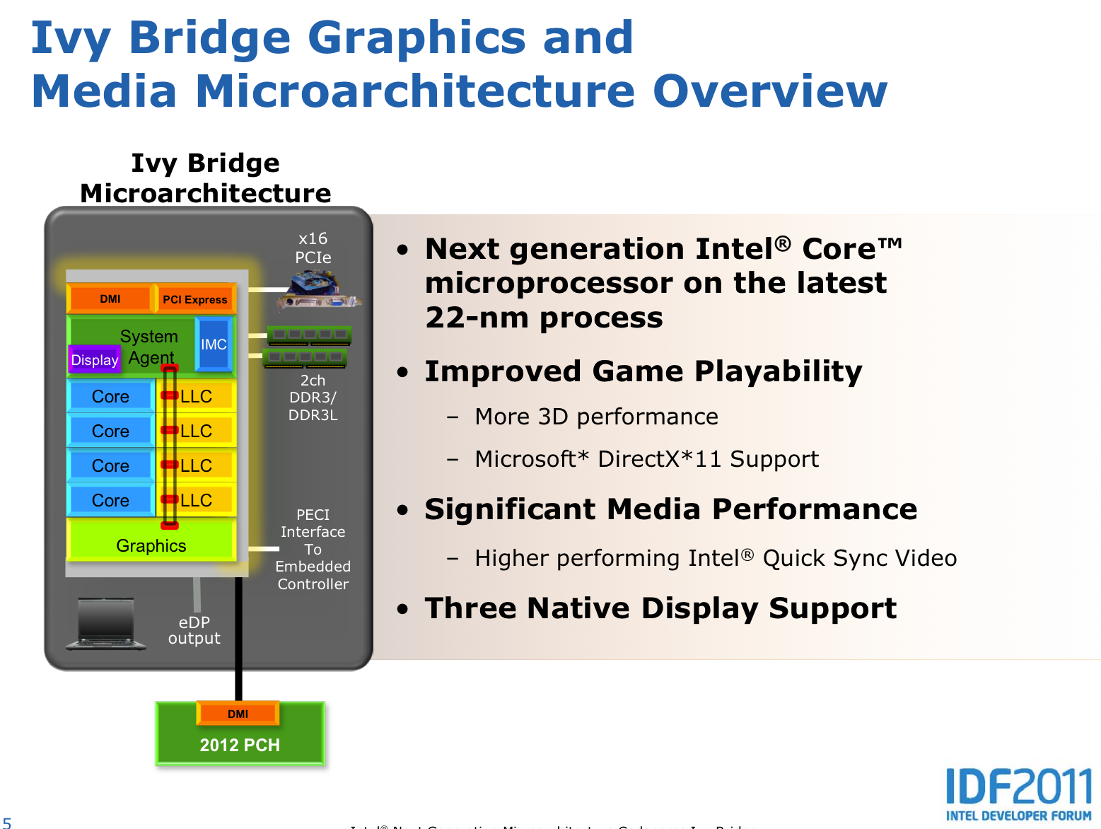 Intel HD Graphics 4000 - NotebookCheck net Tech