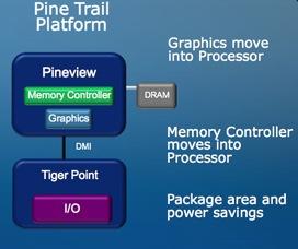 INTEL ATOM CPU N455 DRIVERS FOR WINDOWS 7